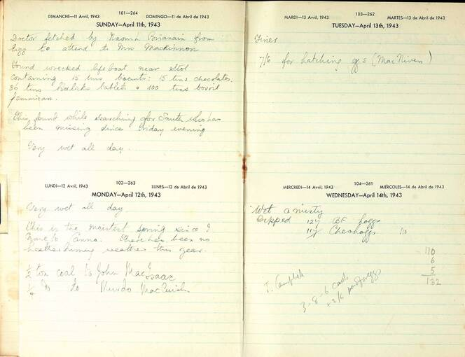 Extract from the Canna Farm diary, April 1943