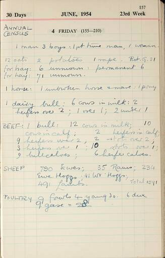 Extract from the Canna Farm diary, June 1954