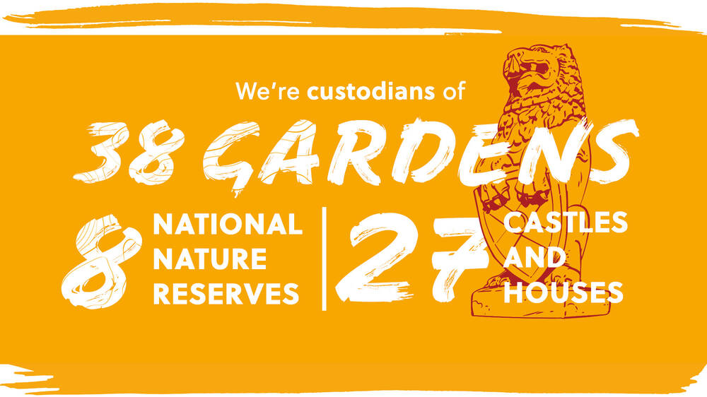 We're custodians of 38 gardens. 8 national nature reserves and 27 castles and houses.