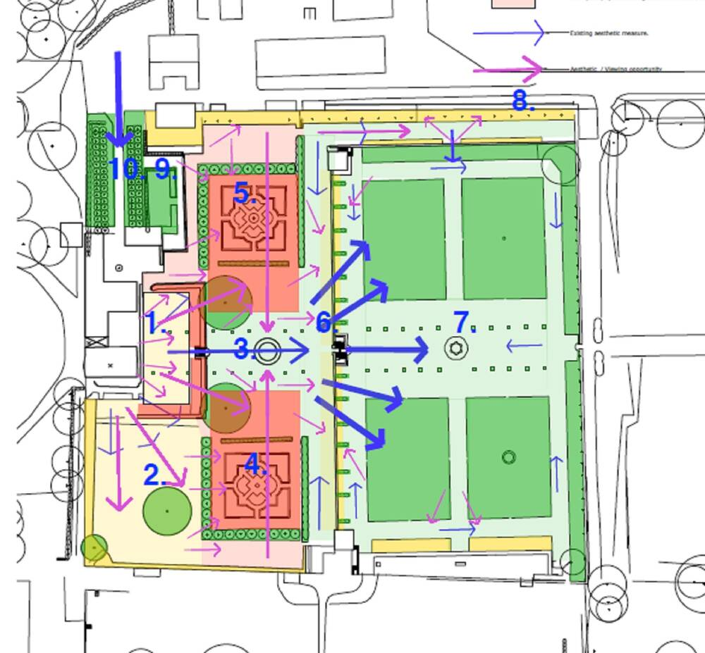 A coloured plan of Pitmedden Garden, with blue and purple arrows indicating the expected routes that visitors normally follow. The arrows mostly begin from the house and upper garden area, with few reaching the lower garden.